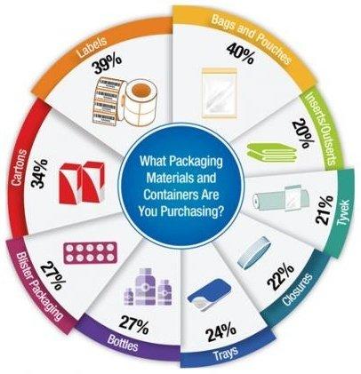 Industry_Outlook_pharma-912347-edited.jpg