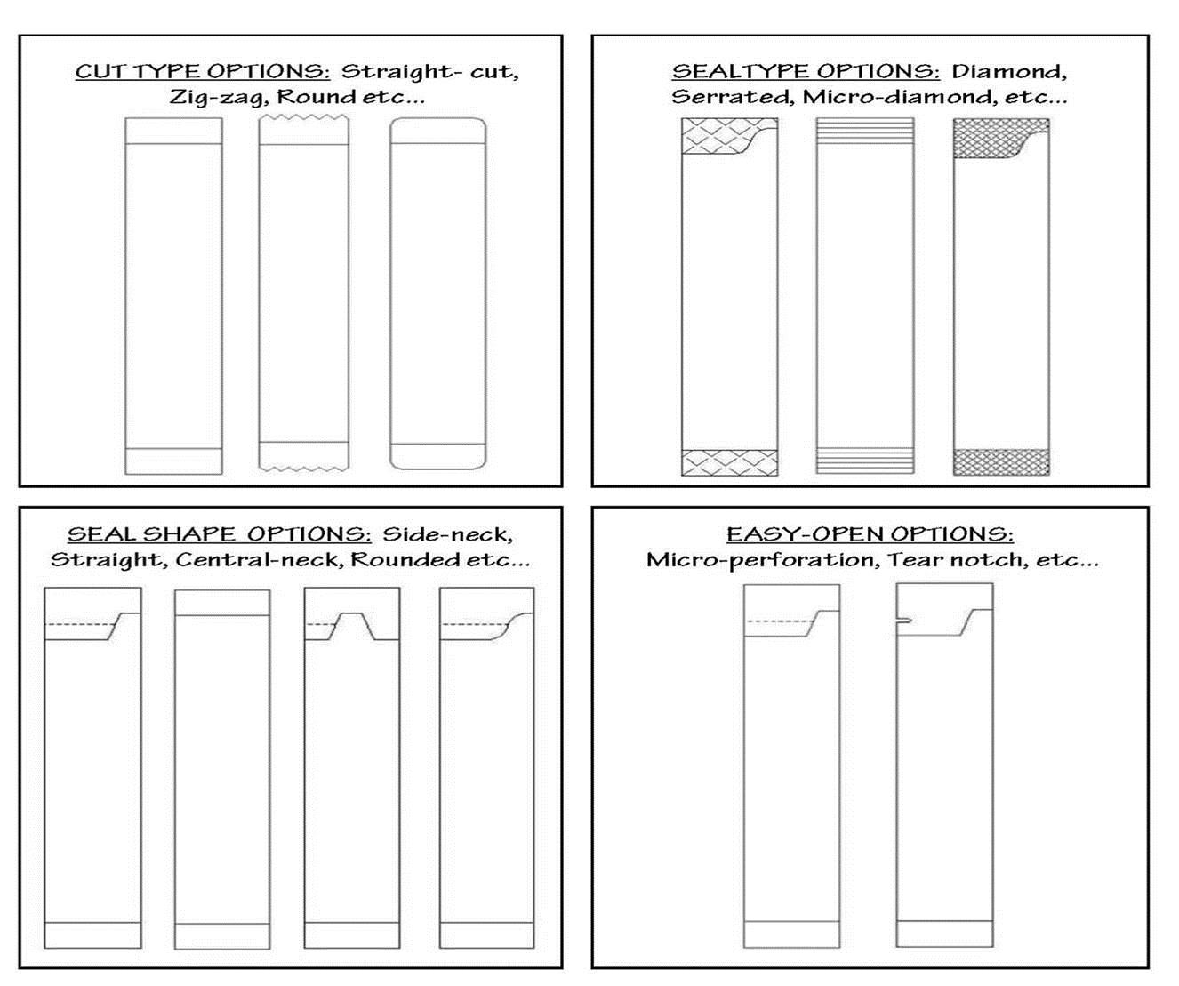 Viking-Masek-Stick-Pack-Options-for-Packaging.png