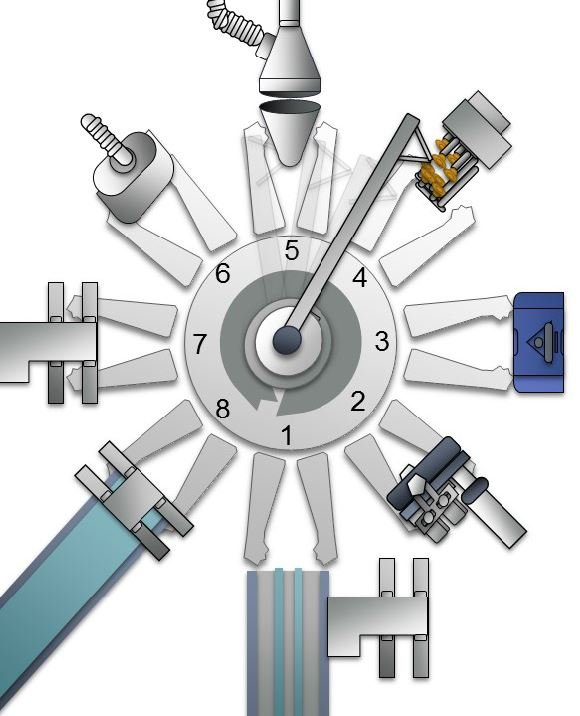 rotary_premade_pouch_machine_simplex_configuration.jpg